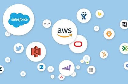 logos de empresas em transformação digital