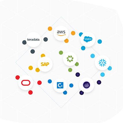 representação de análise integrada e compartilhada de dados
